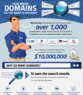 same-day-delivery-domains-preview